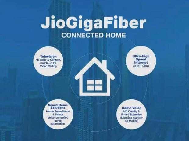 Jio GigaFiber prices just leaked starting at Rs. 500 per month for 50Mbps